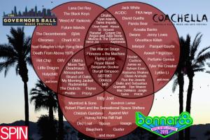 150114-Venn-Diagram-Festival-Overlap_0-640x426